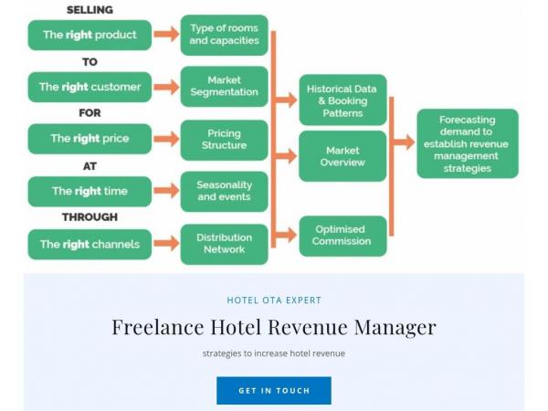 hotelrevbaba.com