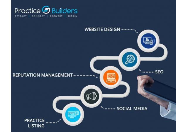 practicebuilders.com